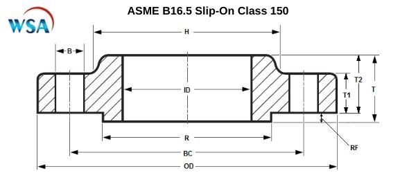 ASME B16.5 Slip-On Class 150