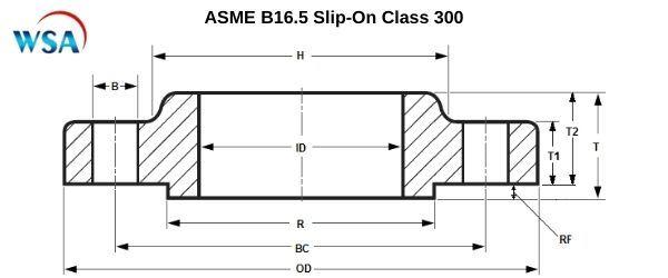 ASME B16.5 Slip-On Class 300