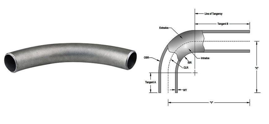 Pipe Fittings Bend Manufacturer